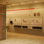 Museum of the National Bank of Greece